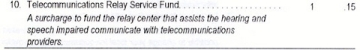 Telecommunications Relay Service Fund